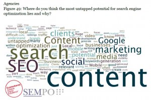 The Untapped SEO Potential of Content