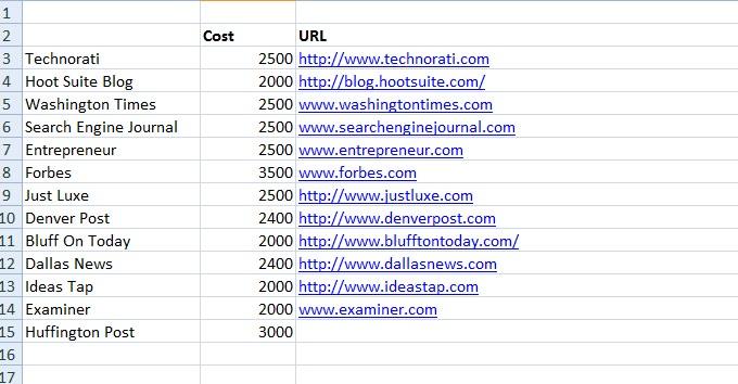 SEO Spam URLs