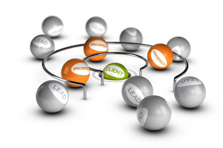 SEO and the Long B2B Sales Cycle