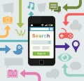 Mobile Device Usage Affects SEO