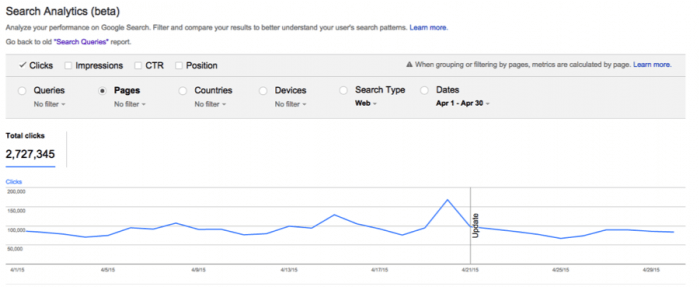 search-analytics1